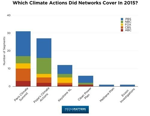 Climate Actions Cover in 2015.jpg