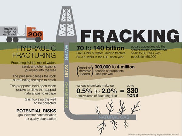 Fracking Risk Infographic.jpg
