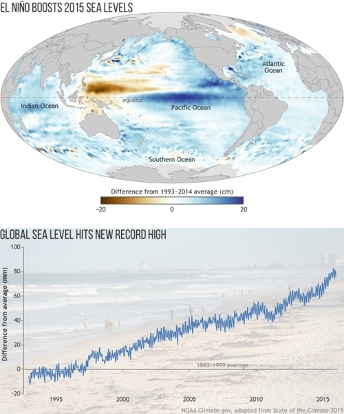 StateoftheClimate2015_sealevel_map_and_graph_620.jpg